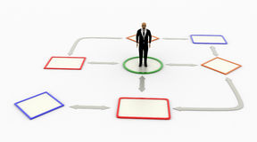 3d bald head man standing inside circle of flow chart. Concept front view Stock Photography
