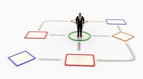 3d bald head man standing inside circle of flow chart Stock Photography