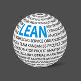 3D ball with Lean theme. 3D ball with word Lean. Lean is modern program of productivity Royalty Free Stock Images
