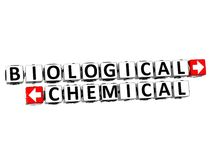 3D Biological Chemical Button Click Here Block Text Royalty Free Stock Photo