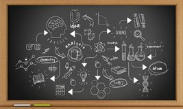 3d blackboard with chemestry sketch. 3d illustration of blackboard with chemestry sketch. Education concept Stock Images