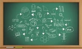 3d blackboard tło z chemii nakreśleniem royalty ilustracja