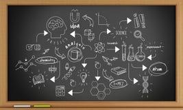 3d blackboard z chemii nakreśleniem Obrazy Stock