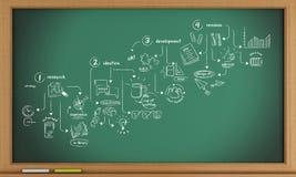 3d blackboard z kreatywnie proces nakreśleniem ilustracji