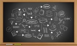 3d blackboard z skalowania nakreśleniem ilustracja wektor