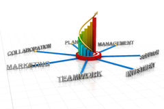 3d Business Graph around business words Stock Photography