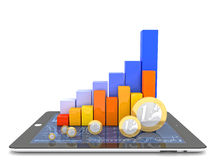 3d business. 3d image of tablet money and financial chart Royalty Free Stock Photo