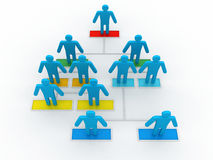 3d business man perspective view of organizational chart Royalty Free Stock Photos