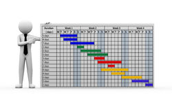 3d businessman project gantt chart presentation Royalty Free Stock Photo