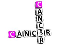 3D Cancer Crossword Royalty Free Stock Photography