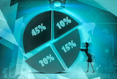 3d character pie graph with percent illustration Royalty Free Stock Image