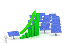 3D Character Showing Solar Power Increase Stock Photo