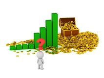 3D Character Thinking About Finances and Wealth. 3D character thinking about finances with a bar chart and a treasure chest with gold coins. Isolated on white Royalty Free Stock Photography