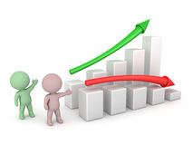 3D Characters Showing Two Charts. Two 3D characters showing charts that indicate profit or losses.  on white background Royalty Free Stock Photography
