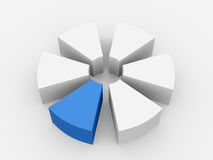 3d chart. Pie chart divided into parts with the release of one of the parts. 3d Royalty Free Stock Image