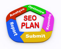 3d circle arrow chart seo plan Stock Photo