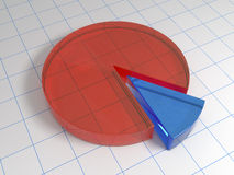 3d circle diagram from glass on the sheet Stock Photography