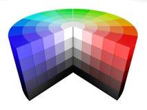 3d color colors wheel HSV HSB. 3d color colors wheel representing HSV HSB Stock Image