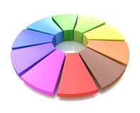 3d color wheel Royalty Free Stock Photo