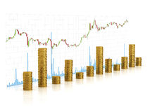 3D columns of gold coins with candle stick graph chart on background. Trading and analysis of forex graph Stock Photography