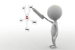 3d concept de plan de l'homme SEO Image libre de droits