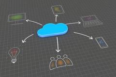 3d concept van Wolkenapparaten Stock Afbeeldingen