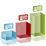 3d Corporate Profile Chart. An image of a 3d business profile chart Stock Photo