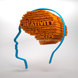 3D Creative Brain word cloud with layout of head shape. 3D conceptual idea about creativity Royalty Free Stock Image
