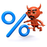 3d Devil sets the interest rate Royalty Free Stock Photography