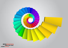 3D dimensions spiral stair. The 3D dimensions spiral stair white spectrum color for EPS 10 vector infographics Stock Image