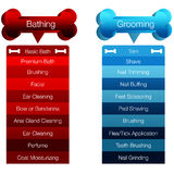 3d Dog Grooming Chart Stock Photo