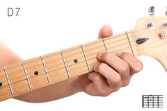 D dominant seventh guitar chord tutorial Royalty Free Stock Image