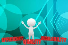 3d efficiency availability quality illustration Royalty Free Stock Photo