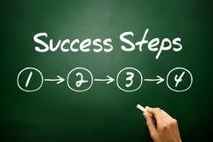 Dé el concepto exhausto de los pasos del éxito (4), estrategia empresarial Imagen de archivo