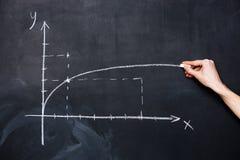 Dé el gráfico del dibujo de la parábola de la función matemática en la pizarra Imagen de archivo libre de regalías