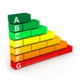 3d Energy efficiency chart Royalty Free Stock Image