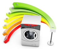 3d Energy efficiency concept with washing machine. On white background Royalty Free Stock Photo