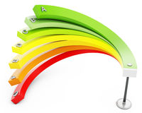 3d Energy efficiency concept. On white background Royalty Free Stock Image
