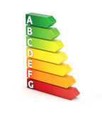 3d energy efficiency label. White background with clipping path Royalty Free Stock Photos