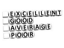 3D Excellent Good Average Poor Button Click Here Block Text. Over white background Royalty Free Stock Photo