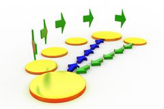3d exchange paths concept Royalty Free Stock Photos