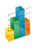 3D Financial Graph Royalty Free Stock Image