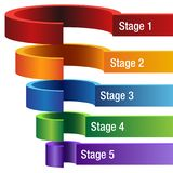 3D Five Stage Segmented Funnel Chart. An image of a 3D Five Stage Segmented cut away Funnel Chart with isolated color coded rings Stock Image