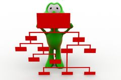 3d frog organization chart concept Royalty Free Stock Photo