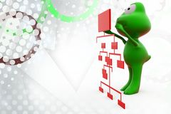 3d frog organization chart  illustration Royalty Free Stock Photo