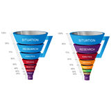 3D Funnel Royalty Free Stock Image