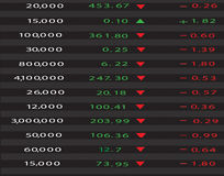 3d geef De Grafiek van de Effectenbeurs terug Royalty-vrije Stock Afbeelding