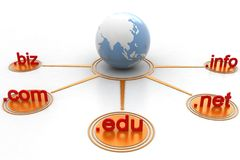 3d globe around different domains Royalty Free Stock Photo