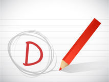 D grade message written Stock Image