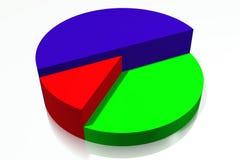 3D grafiek, metaforen, diagram, grafiek Stock Afbeelding